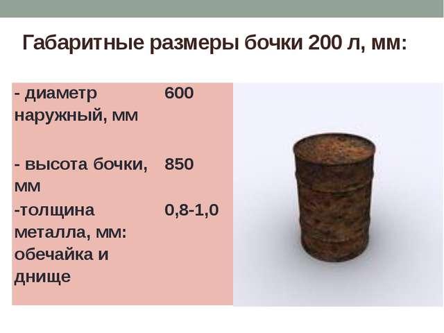 Габаритные размеры бочки 200 л, мм: - диаметр наружный, мм 600 - высота бочки...