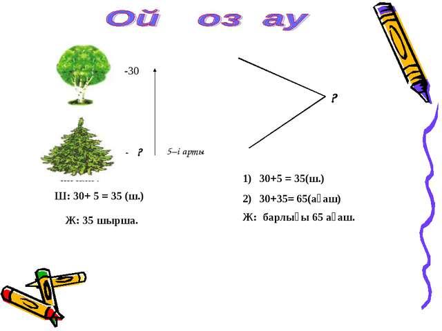 -30 - ? 5–і артық Ш: 30+ 5 = 35 (ш.) Ж: 35 шырша. ? 30+5 = 35(ш.) 30+35= 65(а...