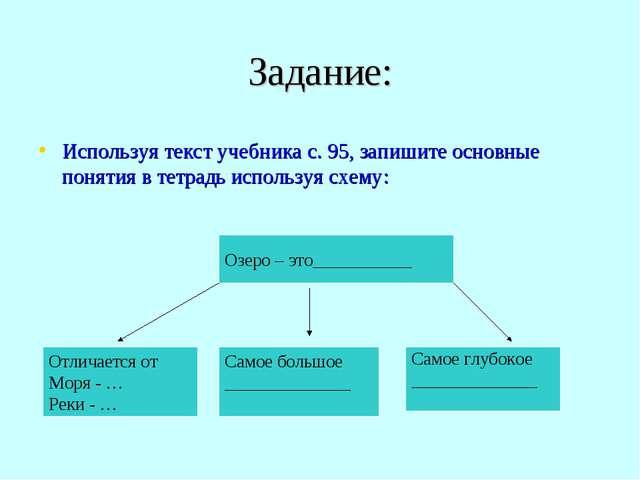 Задание: Используя текст учебника с. 95, запишите основные понятия в тетрадь...