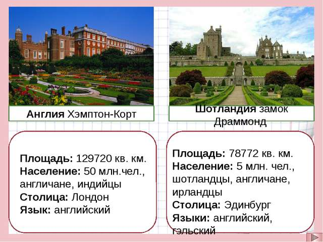 Англия Хэмптон-Корт Шотландия замок Драммонд Площадь:129720 кв. км. Населен...