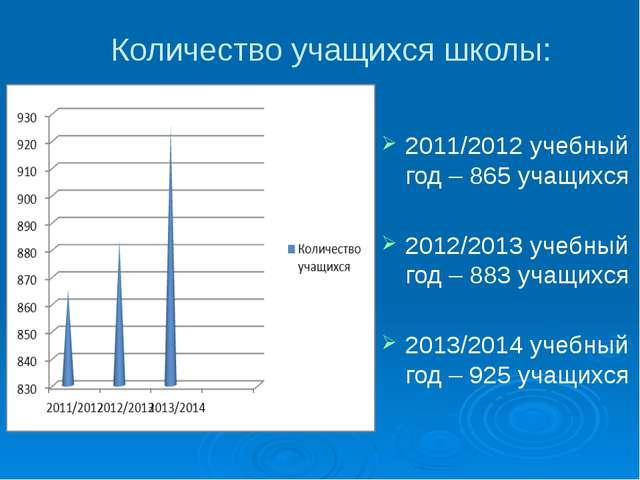 Количество учащихся школы: 2011/2012 учебный год – 865 учащихся 2012/2013 уче...