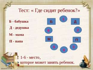 Тест: « Где сидит ребенок?» Б - бабушка П - папа М - мама Д - дедушка 1-6 - м
