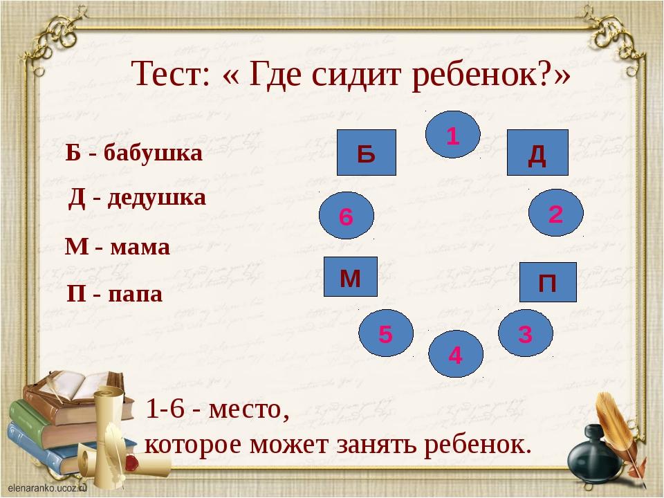 Тест: « Где сидит ребенок?» Б - бабушка П - папа М - мама Д - дедушка 1-6 - м...