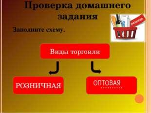Проверка домашнего задания Заполните схему. Виды торговли РОЗНИЧНАЯ ………. ОПТО