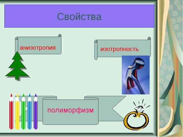 Свойства анизотропия изотропность