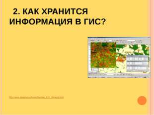 2. КАК ХРАНИТСЯ ИНФОРМАЦИЯ В ГИС? http://www.dataplus.ru/Arcrev/Number_43/1_G