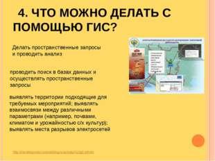 4. ЧТО МОЖНО ДЕЛАТЬ С ПОМОЩЬЮ ГИС? http://moslesproekt.roslesinforg.ru/activi
