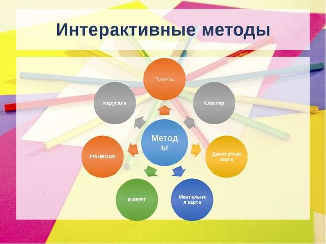 Конспекты по математике в начальной школе с применением интерактивных технологий