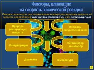 Природа реагирующих веществ Концентрация Температура Катализатор, ингибитор П
