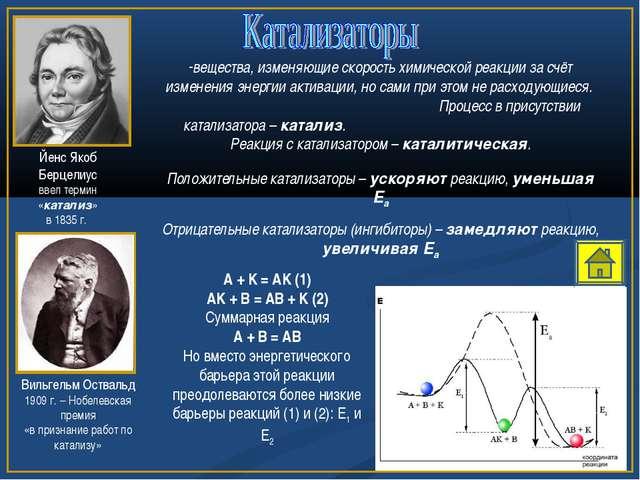 Йенс Якоб Берцелиус ввел термин «катализ» в 1835 г. Вильгельм Оствальд 1909 г...