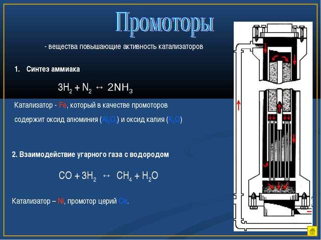 - вещества повышающие активность катализаторов Синтез аммиака 3H2 + N2 ↔ 2NH3...