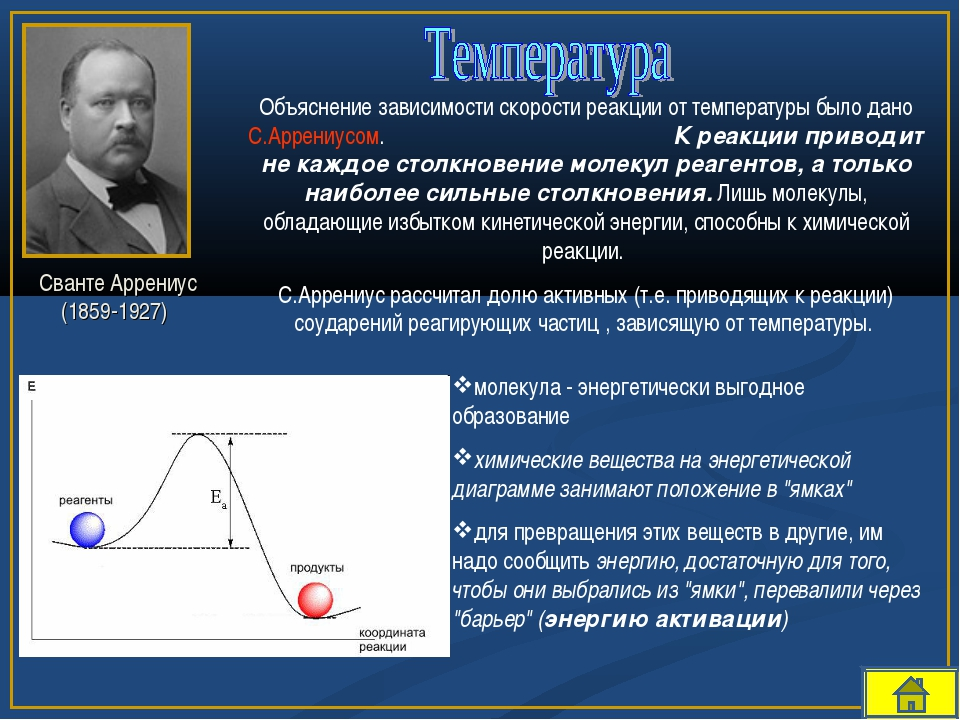 Сванте Аррениус (1859-1927) Объяснение зависимости скорости реакции от темпер...