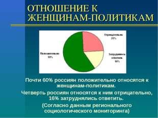 ОТНОШЕНИЕ К ЖЕНЩИНАМ-ПОЛИТИКАМ Почти 60% россиян положительно относятся к жен