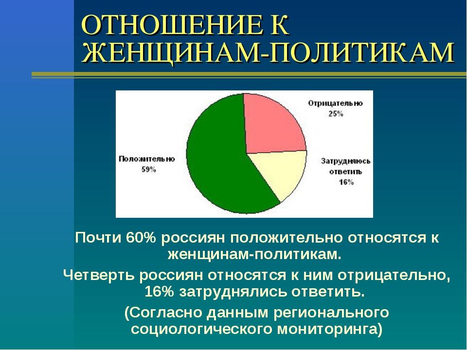 ОТНОШЕНИЕ К ЖЕНЩИНАМ-ПОЛИТИКАМ Почти 60% россиян положительно относятся к жен...