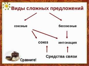 Виды сложных предложений союзные бессоюзные союз интонация Средства связи Сра