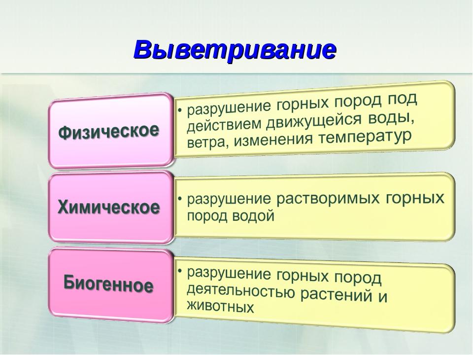 ПРЕЗЕНТАЦИЯ ВЫВЕТРИВАНИЕ ГОРНЫХ ПОРОД 6 КЛАСС СКАЧАТЬ БЕСПЛАТНО