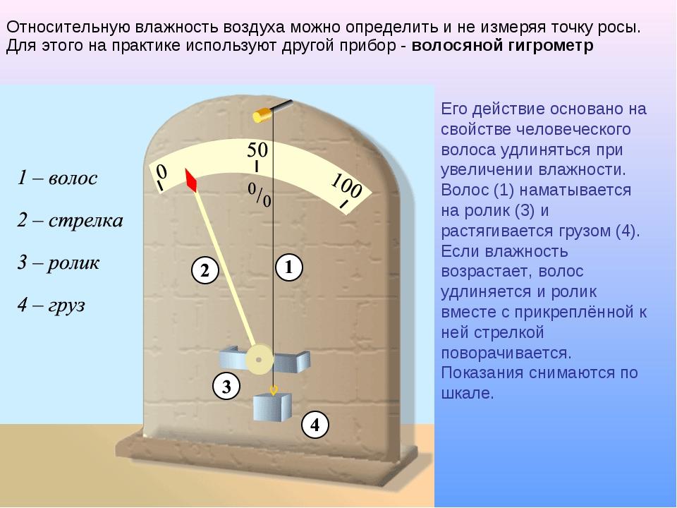 Определите относительную влажность воздуха по рисунку