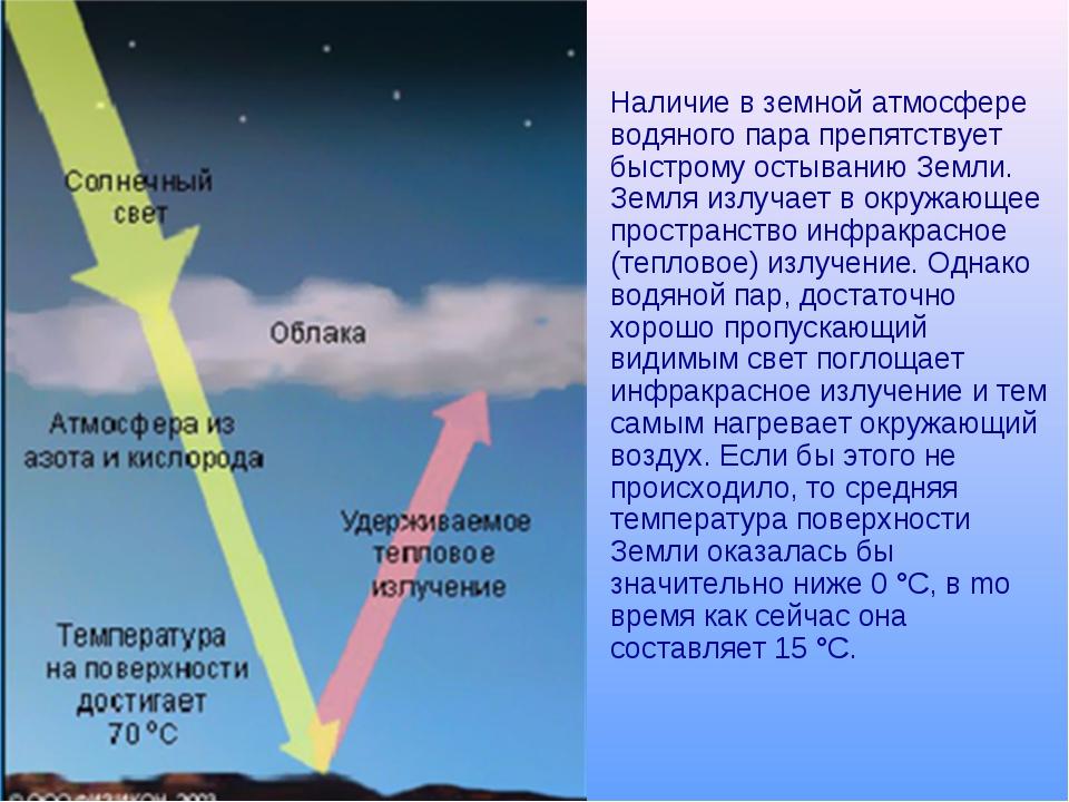 Наличие в земной атмосфере водяного пара препятствует быстрому остыванию Зем...