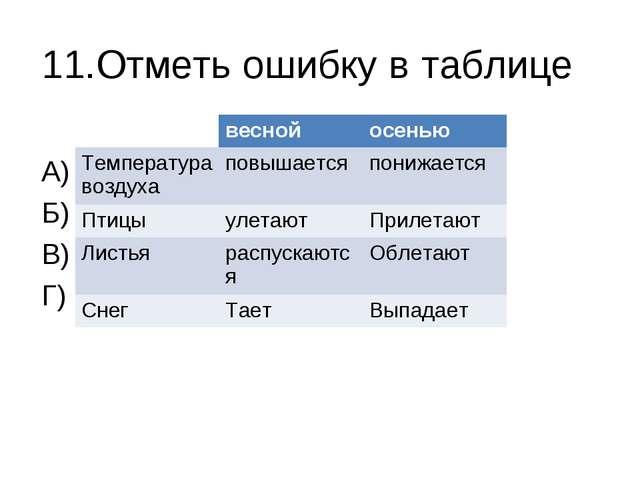 11.Отметь ошибку в таблице А) Б) В) Г) веснойосенью Температура воздухапов...