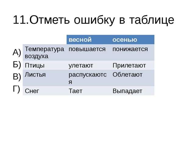 11.Отметь ошибку в таблице А) Б) В) Г) весной осенью Температура воздуха повы...