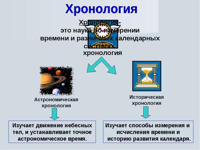 Хронология- это наука об измерении времени и различных календарных системах....