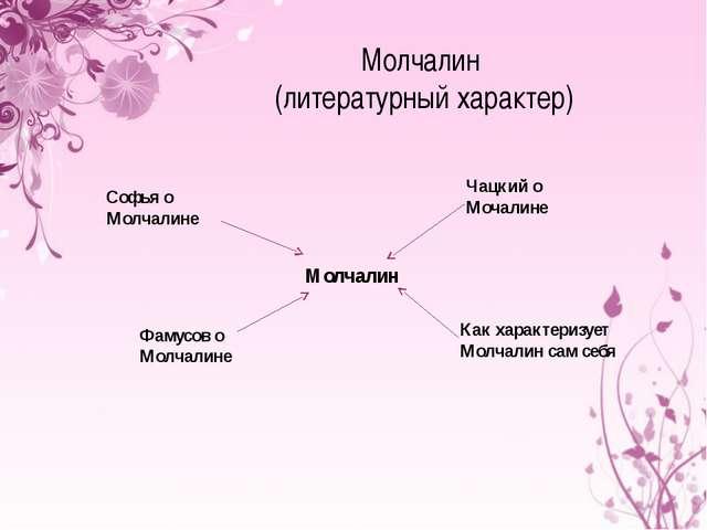 Молчалин (литературный характер) Молчалин Софья о Молчалине Фамусов о Молчали...