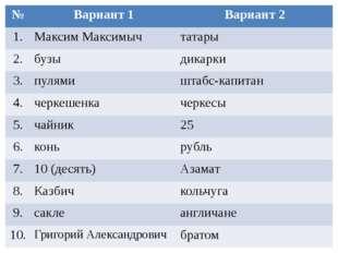 № Вариант 1 Вариант 2 1. МаксимМаксимыч татары 2. бузы дикарки 3. пулями штаб