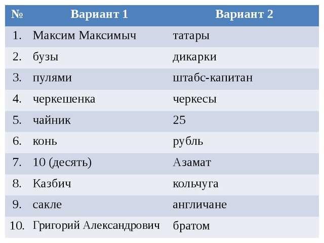 № Вариант 1 Вариант 2 1. МаксимМаксимыч татары 2. бузы дикарки 3. пулями штаб...
