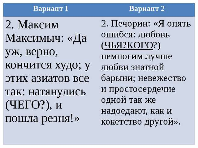 Вариант 1 Вариант 2 2. МаксимМаксимыч: «Да уж, верно, кончится худо; у этих а...