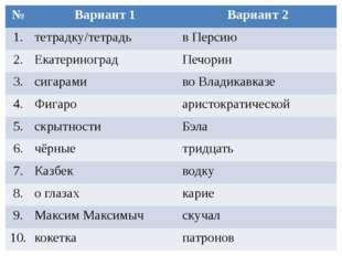 № Вариант 1 Вариант 2 1. тетрадку/тетрадь в Персию 2. Екатериноград Печорин 3