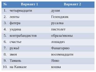 № Вариант 1 Вариант 2 1. четырнадцати души 2. ленты Геленджик 3. фатера русал