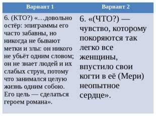 Вариант 1 Вариант 2 6.(КТО?) «…довольно остёр: эпиграммы его часто забавны, н