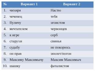 № Вариант 1 Вариант 2 1. чихиря Настю 2. чеченец тебя 3. Вуличу эгоистом 4. м