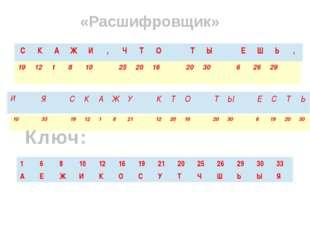 «Расшифровщик» Ключ: , , 19 12 1 8 10 25 20 16 20 30 6 26 29 10 33 19 12 1 8