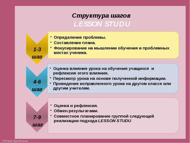Структура шагов LESSON STUDU © Фокина Лидия Петровна