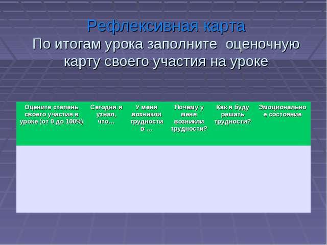 Рефлексивная карта По итогам урока заполните оценочную карту своего участия н...