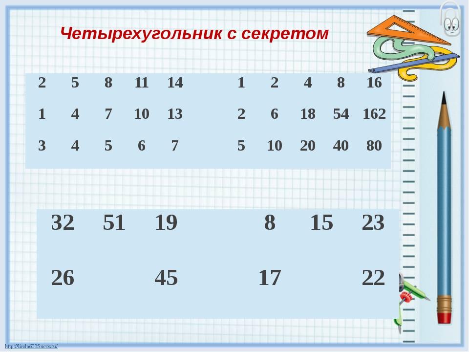 Четырехугольник с секретом 2 5 8 11 14 1 2 4 8 16 1 4 7 10 13 2 6 18 54 162 3...