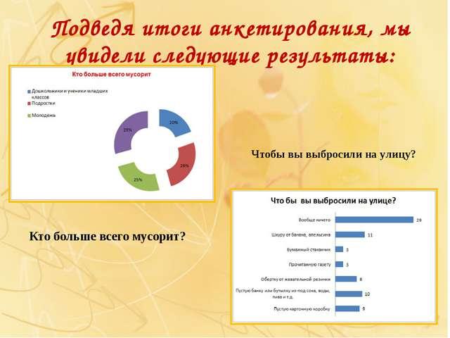 Подведя итоги анкетирования, мы увидели следующие результаты: Кто больше всег...