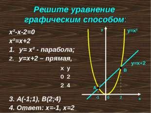 Решите уравнение графическим способом: х²-х-2=0 х²=х+2 у= х² - парабола; 2. у