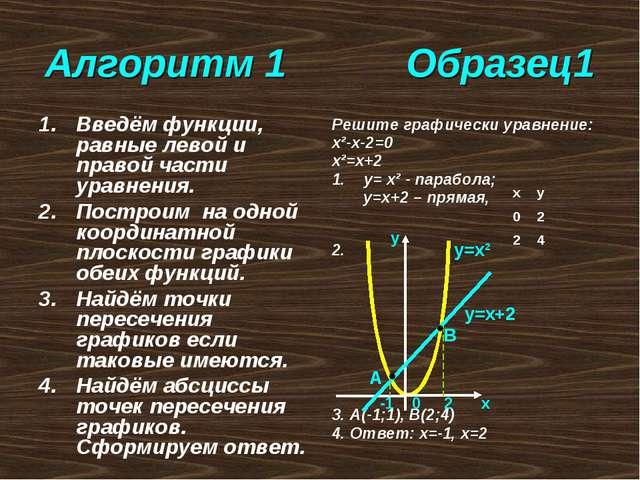 Решите графически уравнение: х²-х-2=0 х²=х+2 у= х² - парабола; у=х+2 – прямая...