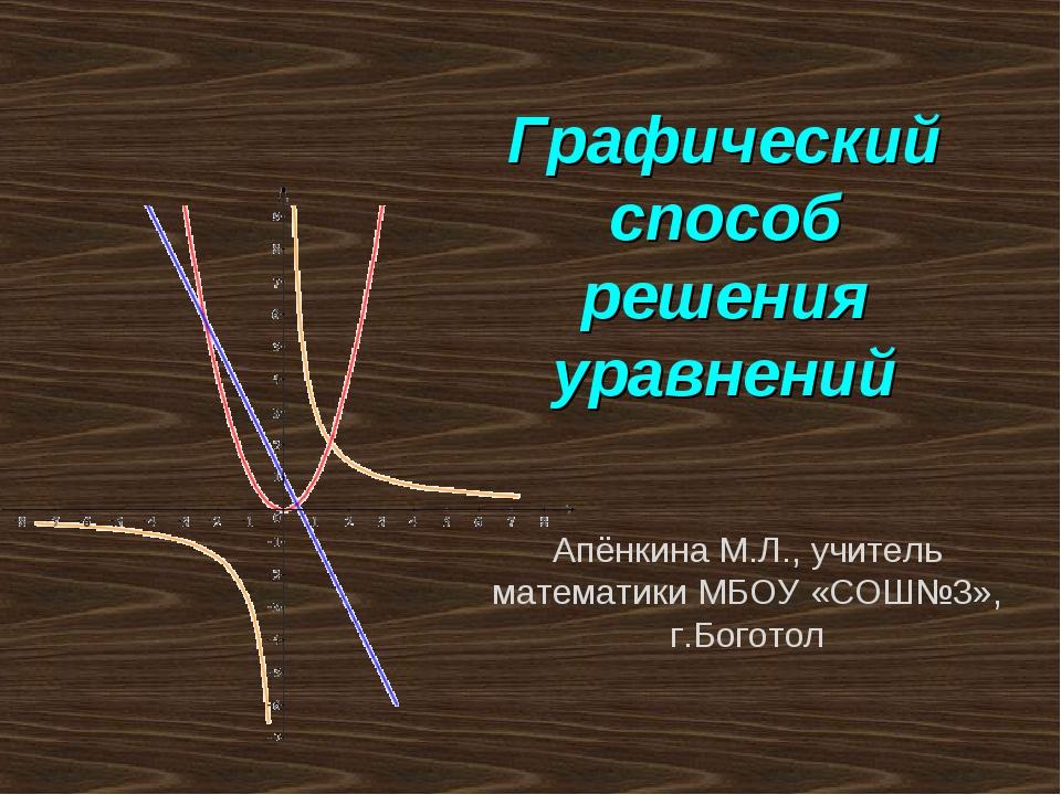 Графический способ решения уравнений Апёнкина М.Л., учитель математики МБОУ «...