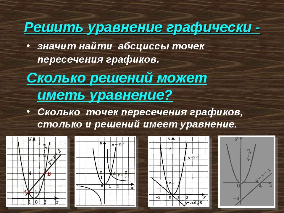 Решить уравнение графически - значит найти абсциссы точек пересечения графико...