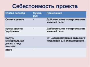 Себестоимость проекта Статьярасхода Сумма, руб. Примечание Семенацветов - Доб