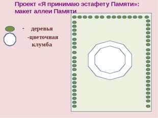 Проект «Я принимаю эстафету Памяти»: макет аллеи Памяти деревья -цветочная кл