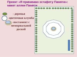 Проект «Я принимаю эстафету Памяти»: макет аллеи Памяти - деревья -цветочная