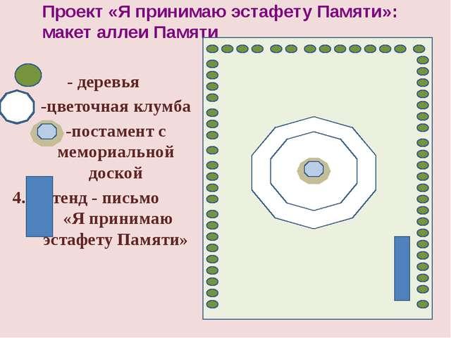 Проект «Я принимаю эстафету Памяти»: макет аллеи Памяти - деревья -цветочная...