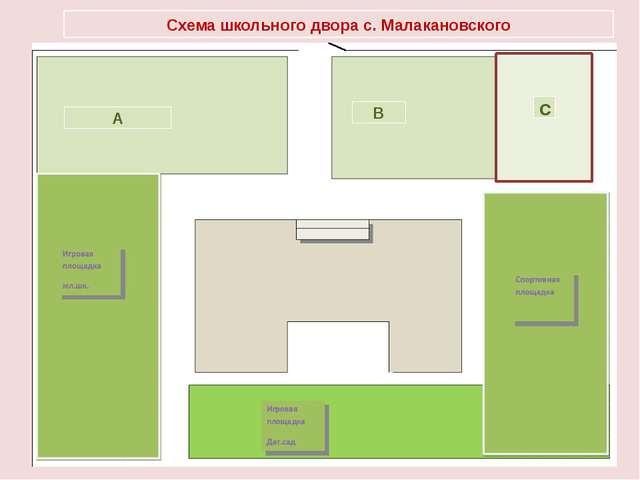 Схема школьного двора с. Малакановского А В с