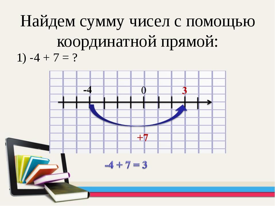 Найдем сумму чисел с помощью координатной прямой: 1) -4 + 7 = ?