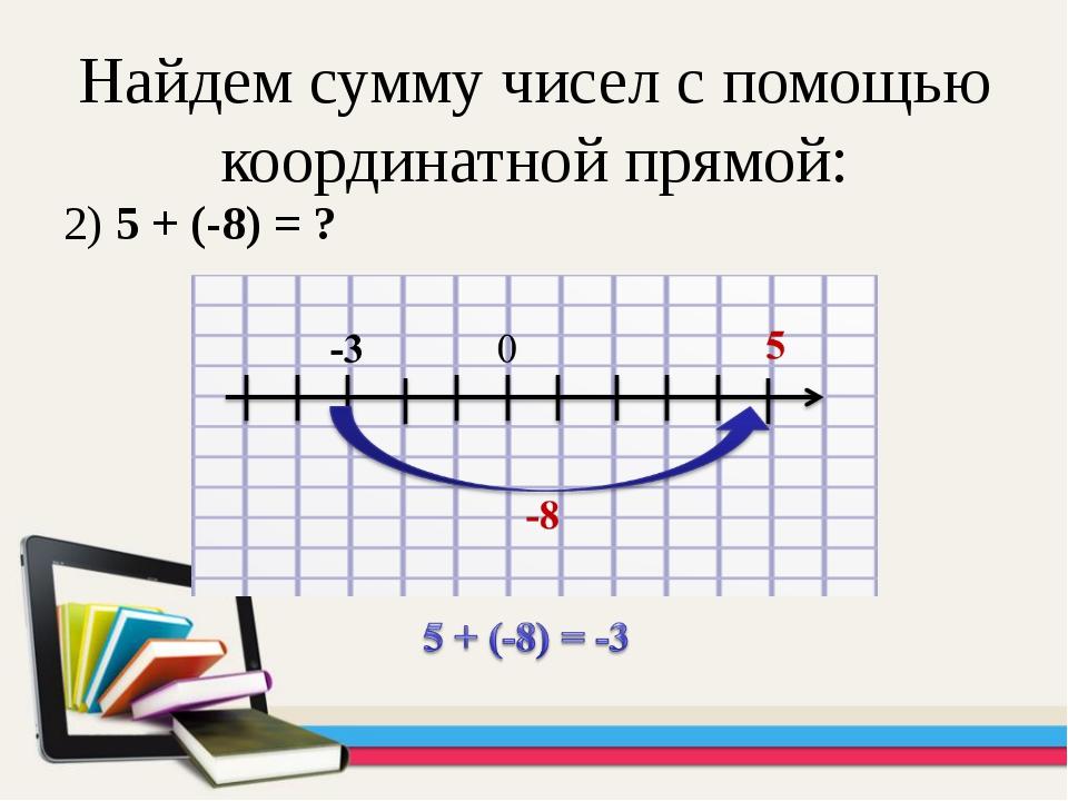 Найдем сумму чисел с помощью координатной прямой: 2) 5 + (-8) = ?
