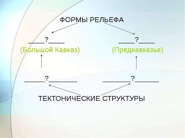 ФОРМЫ РЕЛЬЕФА ____?____ ____?____ (Большой Кавказ) (Предкавказье) _____?_____...